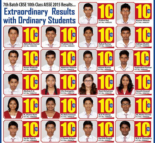Our Institution Toppers - Sri Viswasanthi Educational Institutions